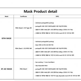 안녕하세요,한국에서 kf94마스크 및 다양한제품 수출하고있는 업체입니다. - 사고·팔고 - 조지아주닷컴 : Thumbnail - 340x340 커버이미지