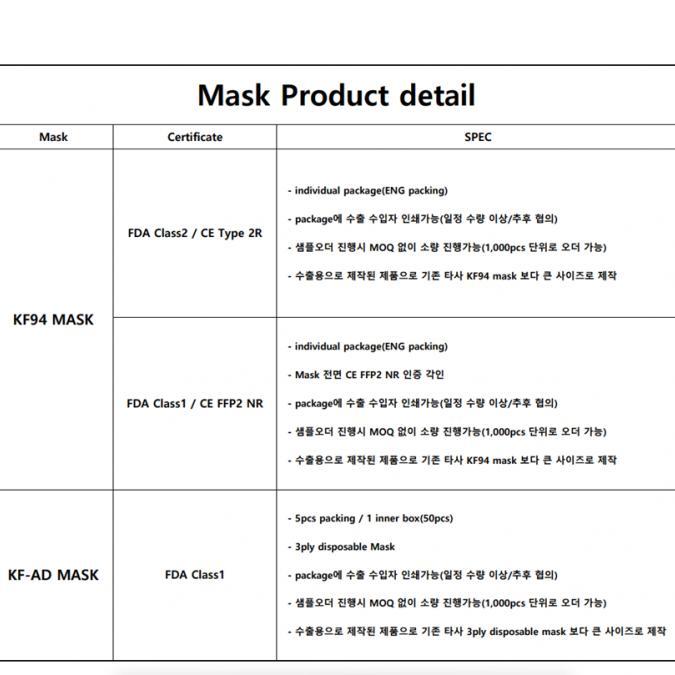 안녕하세요,한국에서 kf94마스크 및 다양한제품 수출하고있는 업체입니다. - 사고·팔고 - 조지아주닷컴 : Thumbnail - 675x675 커버이미지